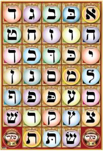 2 Large Color Alef Bet Poster Chart Kit
