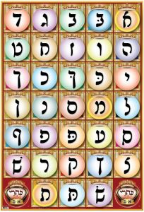 Deluxe Large Color Alef Bet Rashi Poster Chart