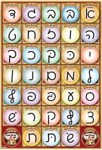 2 Large Color Alef Bet Script Poster Chart Kit